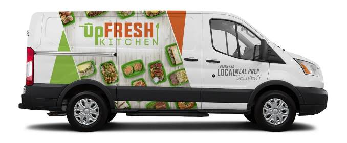 top-qsr-franchise-opportunities-in-usa